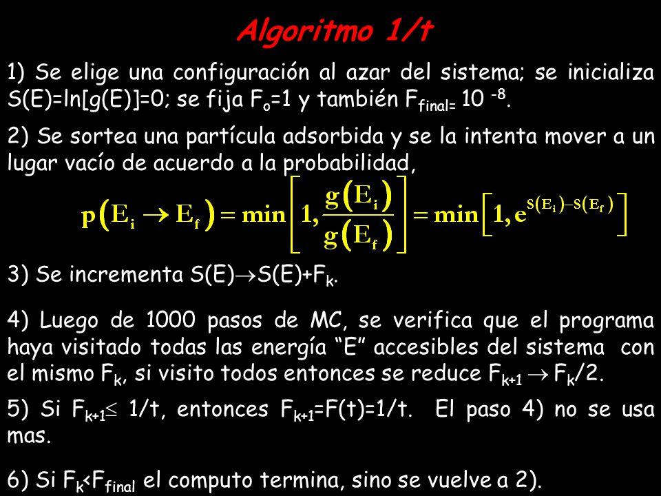 Algoritmo 1/t 1) Se elige una configuración al azar del sistema; se inicializa S(E)=ln[g(E)]=0; se fija Fo=1 y también Ffinal= 10 -8.